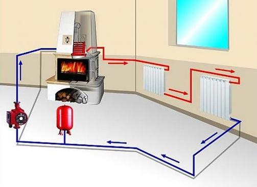 Сколько стоит установить теплообменник Кожухотрубный конденсатор ONDA C 46.302.2400 Хабаровск